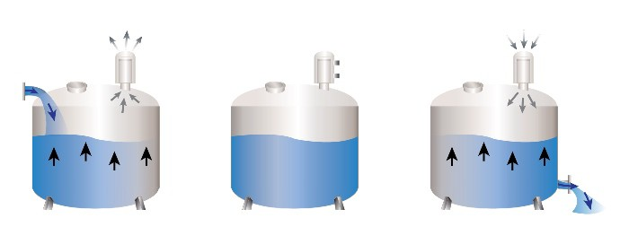 tank-vent-filter-protects-product-from-airborne-contamination